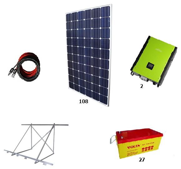 Часа стоимость солнечной батареи киловатт по золотым часам ломбарды